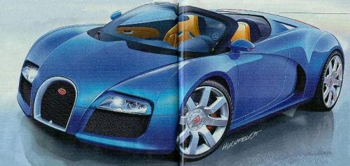 Bugatti 2006 News
