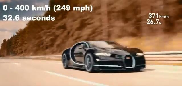 Above An Image From The Footage Of The Record Run To 400 Km/h. One Wonders  What Was Used To Film The Chiron From? The Other Car Was In Front Until 370  Km/h.